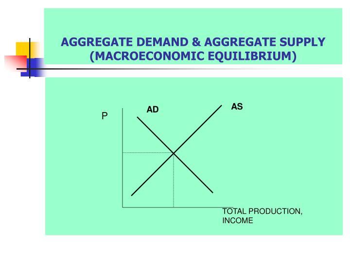 Aggregate demand aggregate supply macroeconomic equilibrium