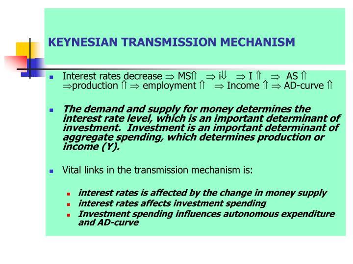 KEYNESIAN TRANSMISSION MECHANISM