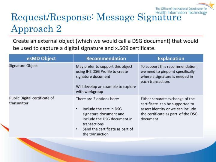 Request/Response:
