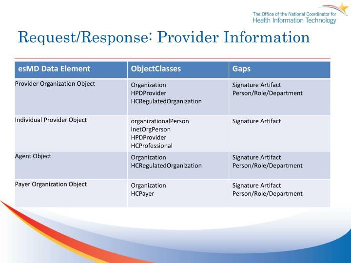 Request/Response: Provider Information
