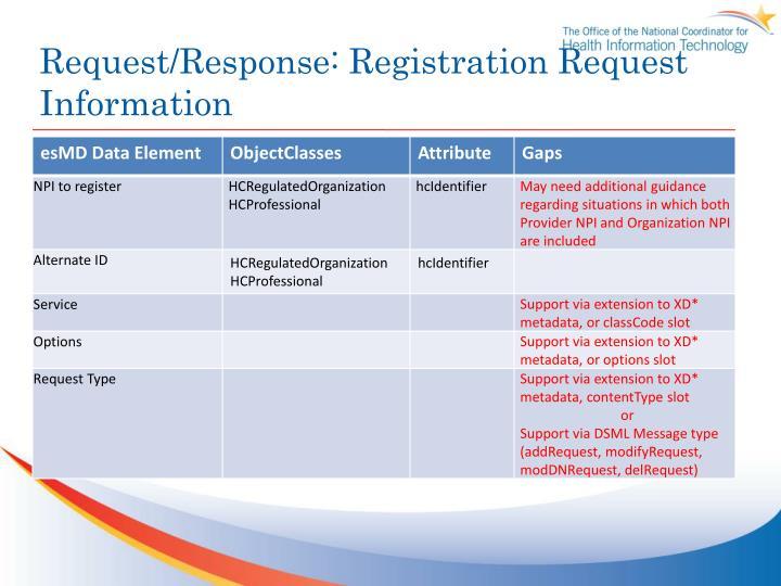 Request/Response: Registration Request Information