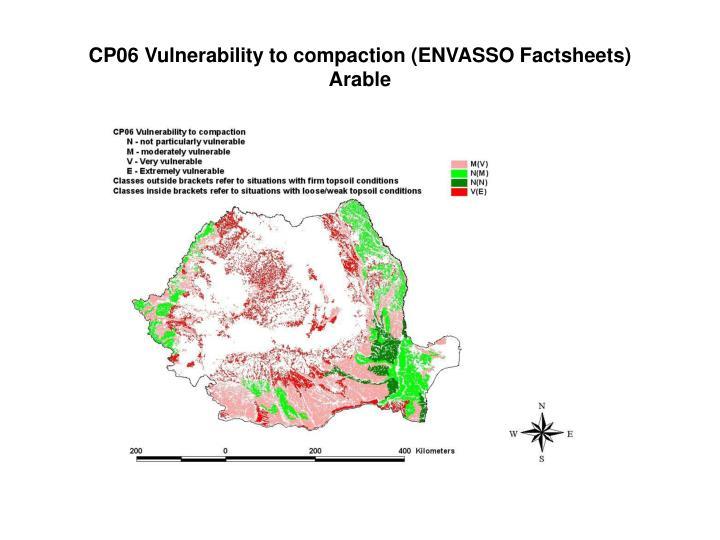 CP06 Vulnerability to compaction (ENVASSO Factsheets)