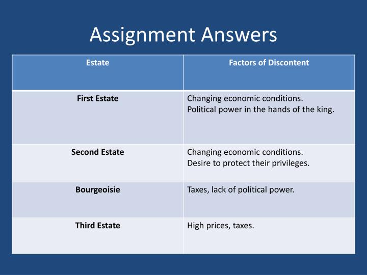 Assignment Answers