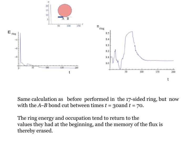 Same calculation as   before  performed in  the 17-sided ring, but  now with the