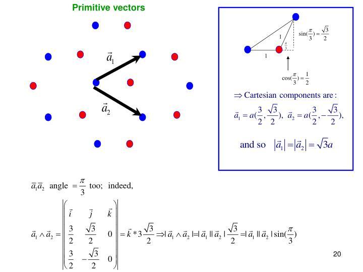 Primitive vectors