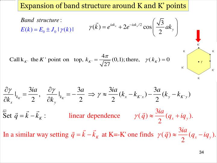 Expansion of band structure around K and K' points