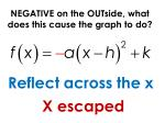 negative on the outside what does this cause the graph to do