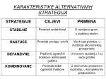 karakteristike alternativnih strategija