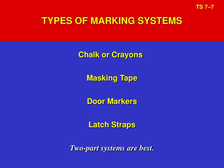 TYPES OF MARKING SYSTEMS