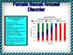 female sexual arousal disorder