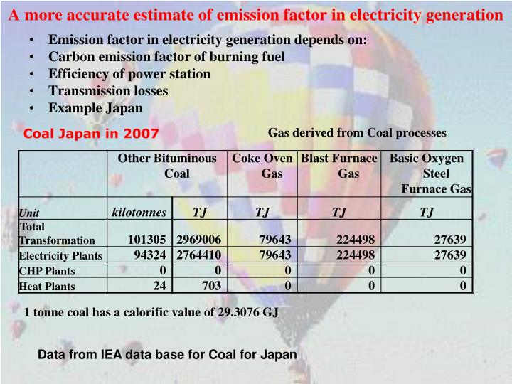 A more accurate estimate of emission factor in electricity generation