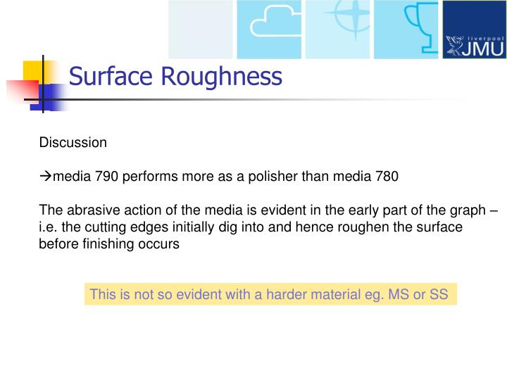 Surface Roughness