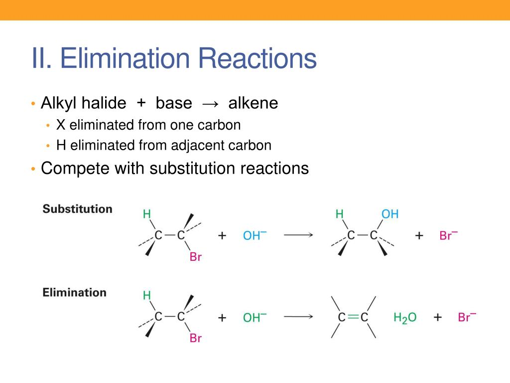 Ppt Reactions Of Alkyl Halides Nucleophilic Substitution And Elimination Powerpoint Presentation Id 6539482 What is addition elimination reactions