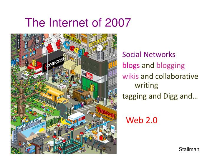 The Internet of 2007