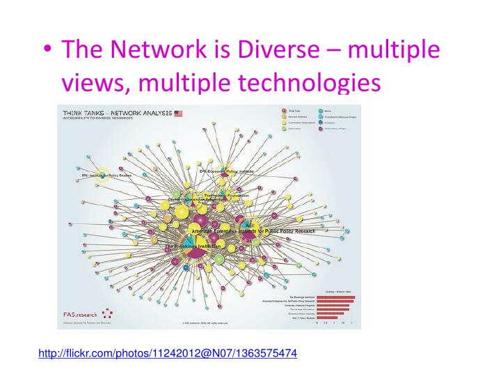 The Network is Diverse – multiple views, multiple technologies