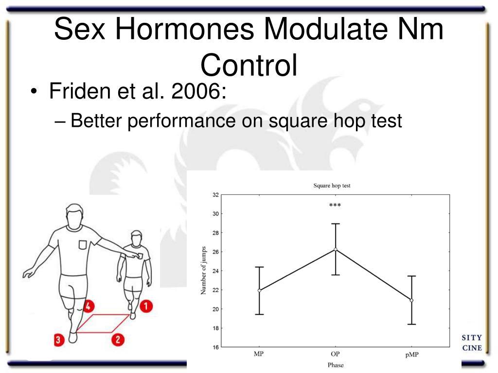 On Measuring Sex Hormones