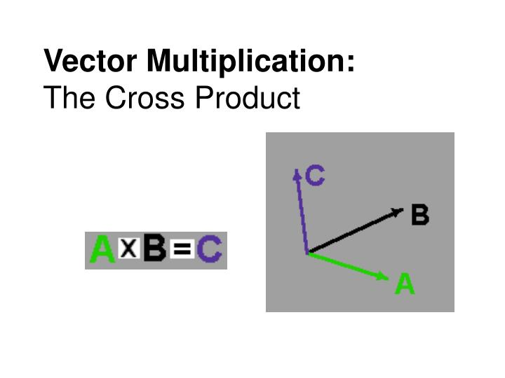vector multiplication the cross product n.