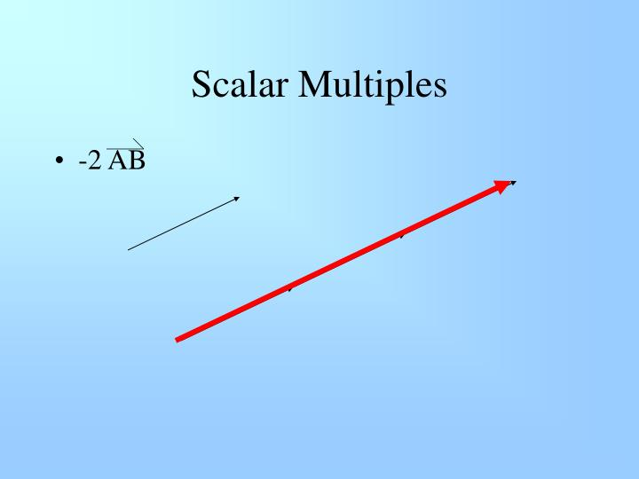 Scalar Multiples
