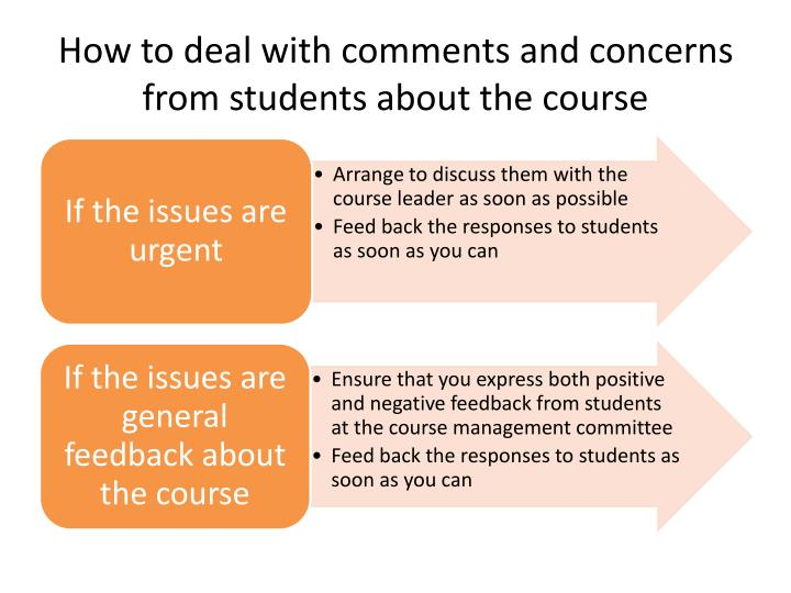 How to deal with comments and concerns from students about the course