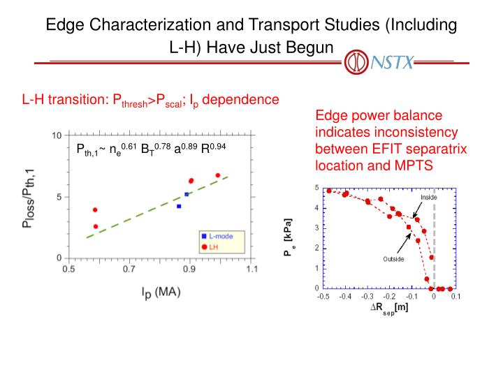 Edge Characterization and Transport Studies (Including L-H) Have Just Begun