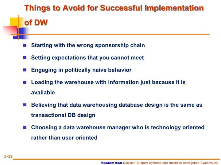 Things to Avoid for Successful Implementation of