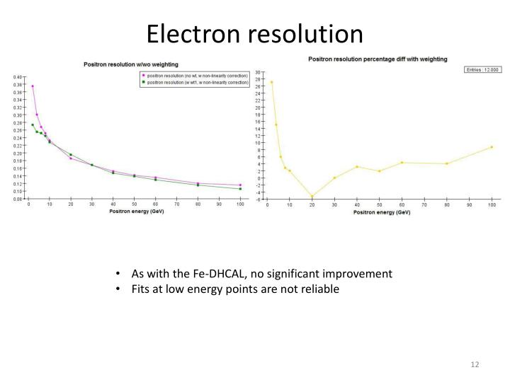 Electron resolution
