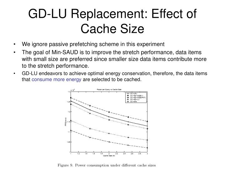 GD-LU Replacement: Effect of Cache Size