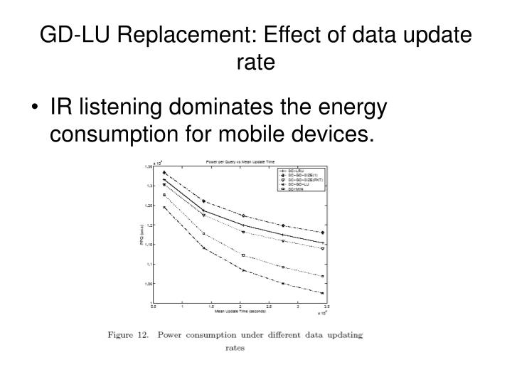 GD-LU Replacement: Effect of data update