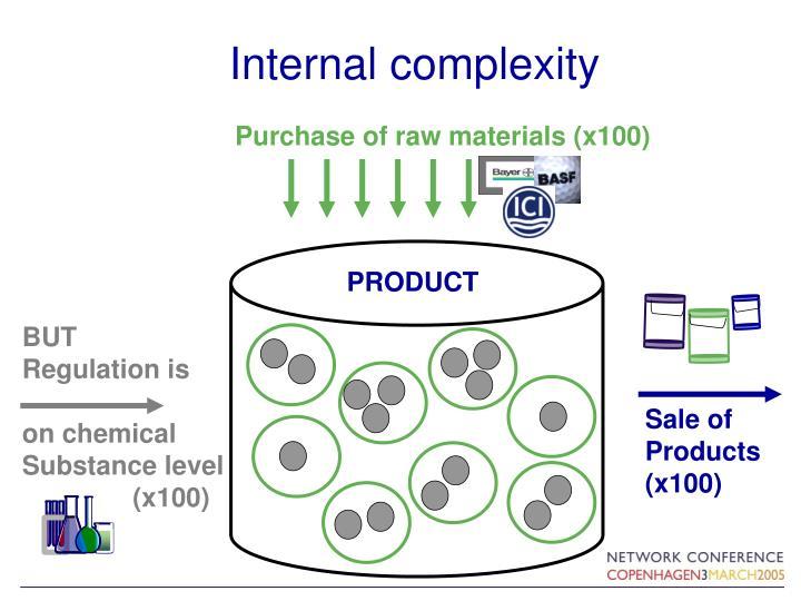 Internal complexity
