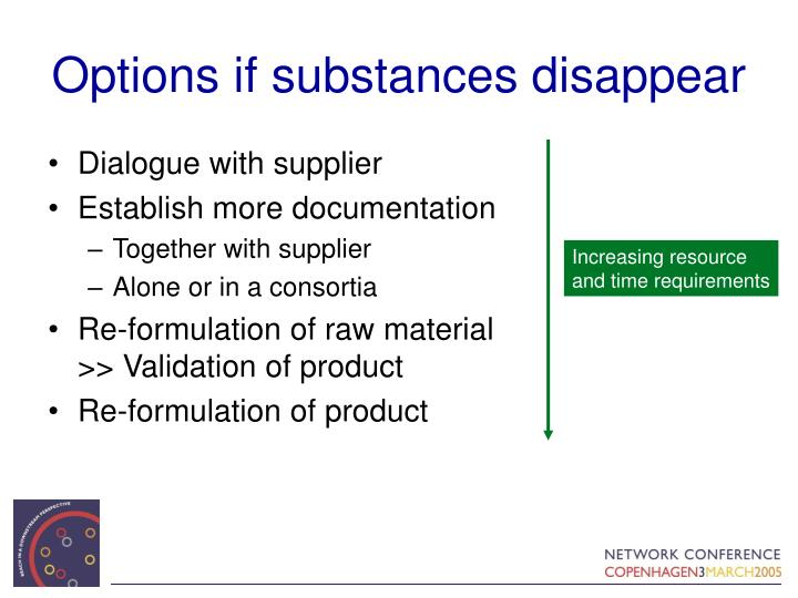Options if substances disappear