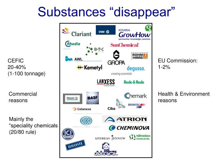 "Substances ""disappear"""