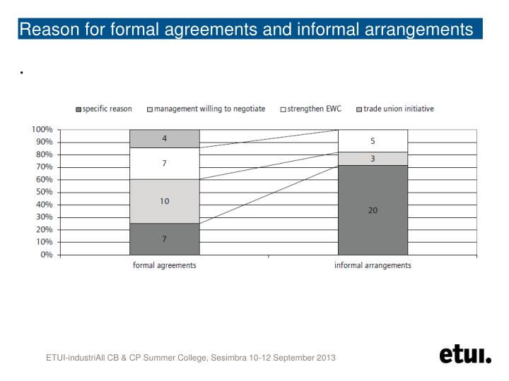 Reason for formal agreements and informal arrangements