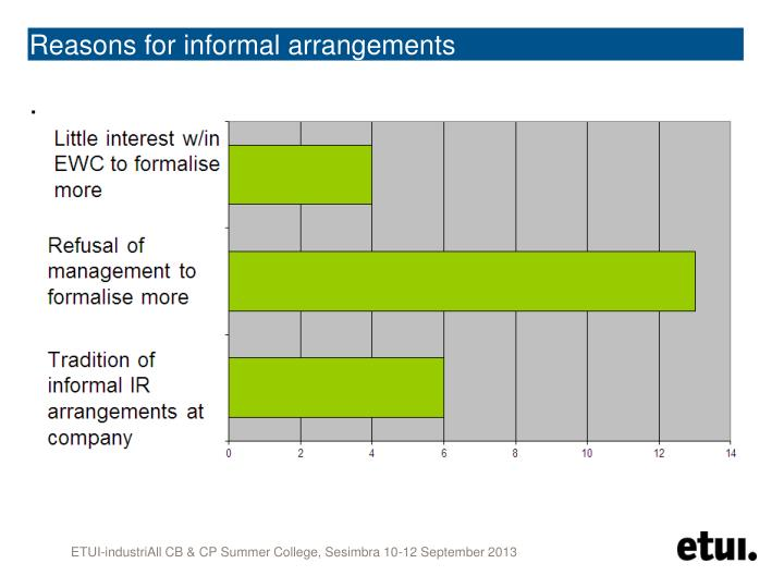 Reasons for informal arrangements