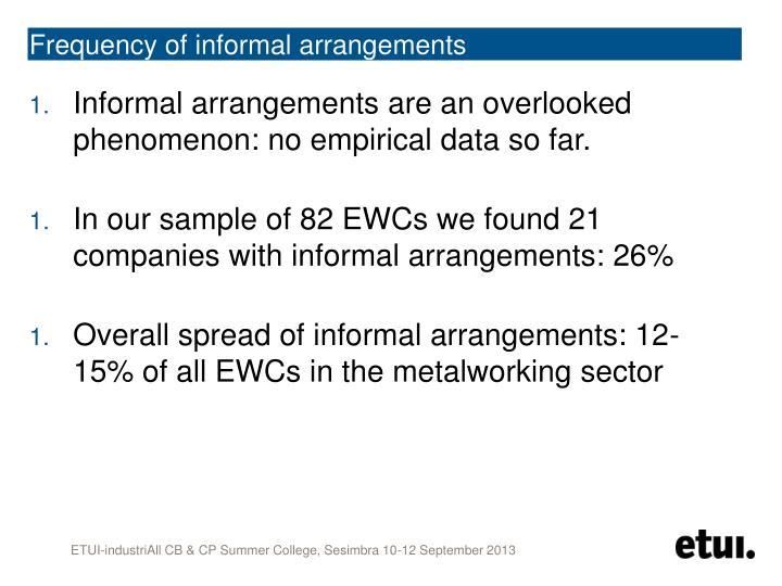 Frequency of informal arrangements