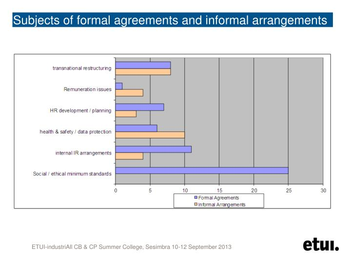 Subjects of formal agreements and informal arrangements
