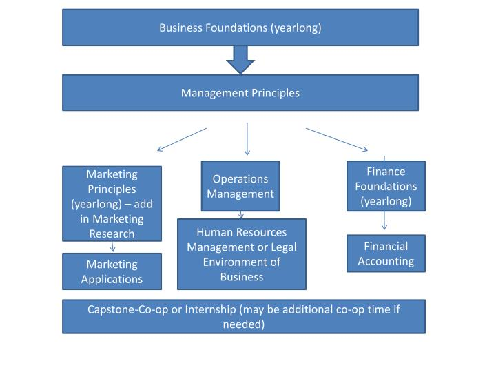 tzinga applications of marketing management concepts - added timed race management - added result hedging is a financial strategy that has applications in a wide variety of investment scenarios and can be.