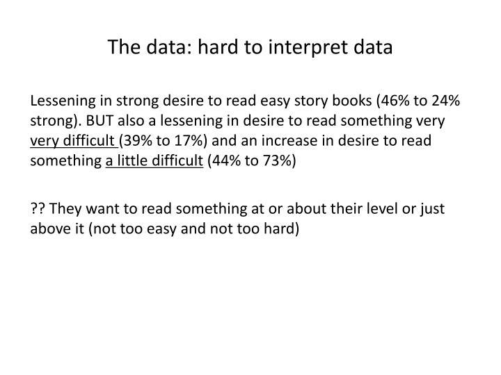 The data: hard to interpret data