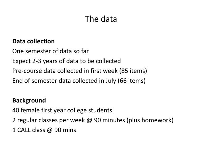 The data
