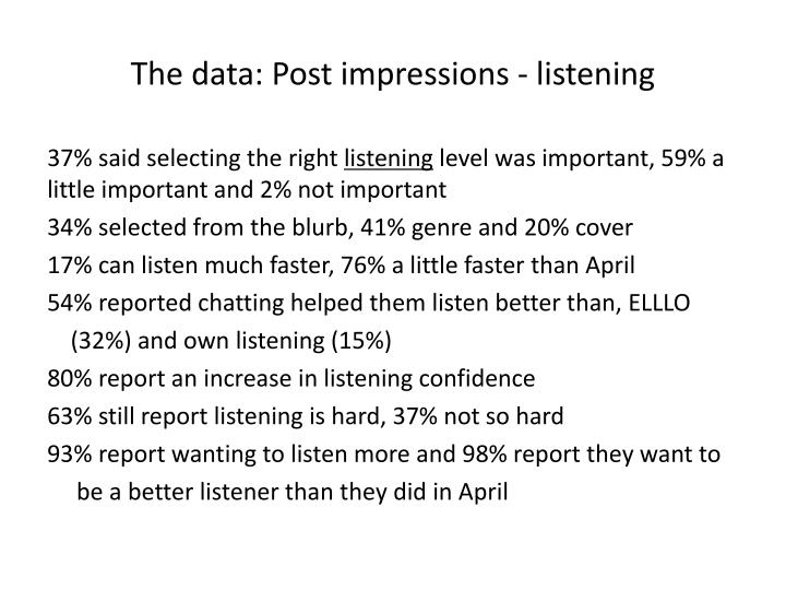 The data: Post impressions - listening