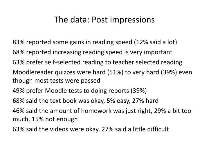 The data: Post impressions