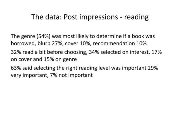 The data: Post impressions - reading