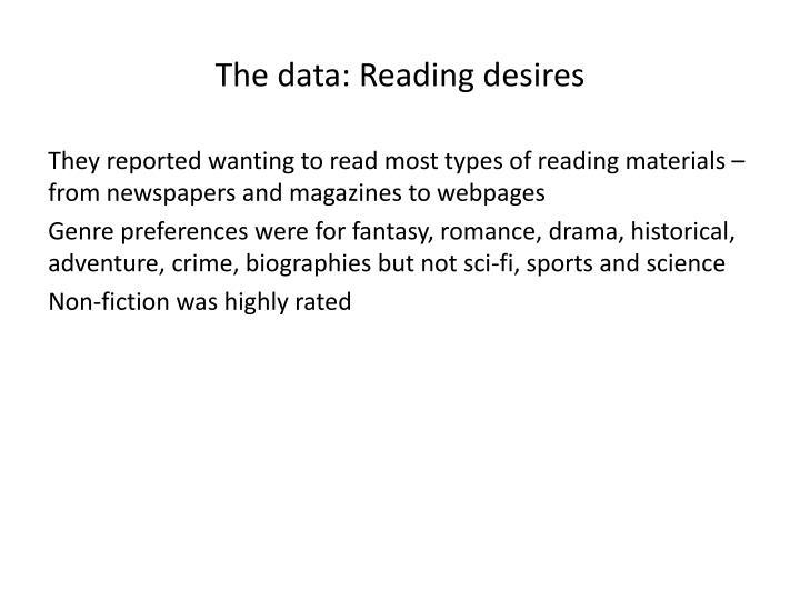 The data: Reading desires