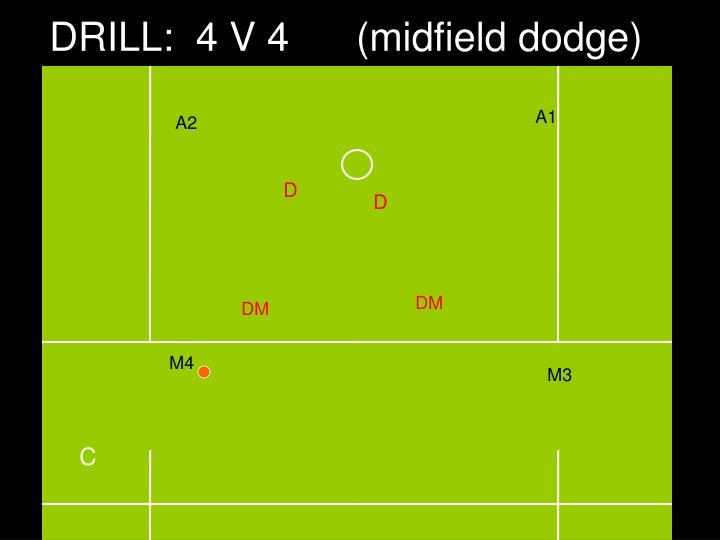 DRILL:  4 V 4      (midfield dodge)