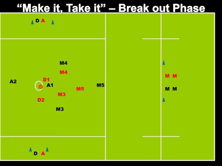 """""""Make it, Take it"""" – Break out Phase"""