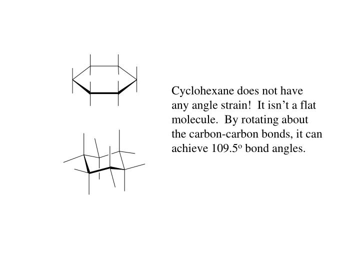 Cyclohexane does not have any angle strain!  It isn't a flat molecule.  By rotating about the carbon-carbon bonds, it can achieve 109.5