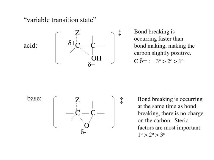 """""""variable transition state"""""""