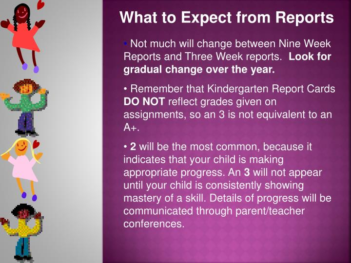 What to Expect from Reports