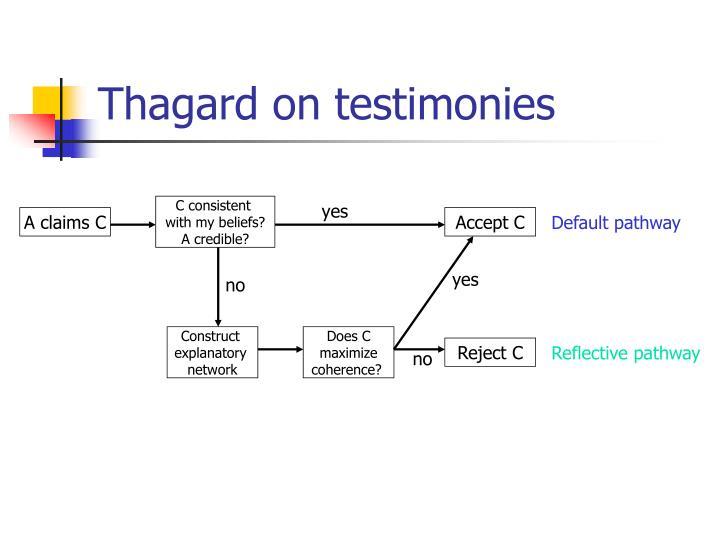 Thagard on testimonies