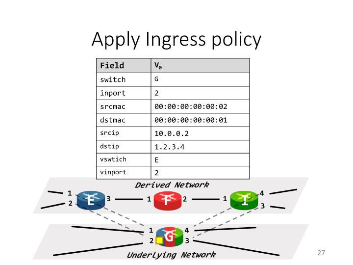 Apply Ingress policy