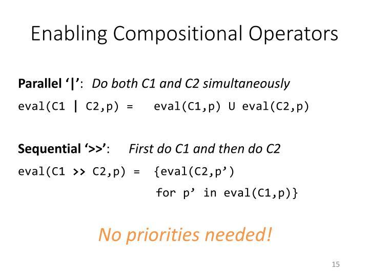 Enabling Compositional Operators